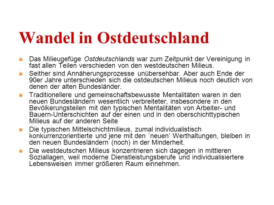 Wandel in Ostdeutschland Das Milieugefüge Ostdeutschlands war zum Zeitpunkt der Vereinigung in fast allen Teilen verschieden von den westdeutschen Milieus.