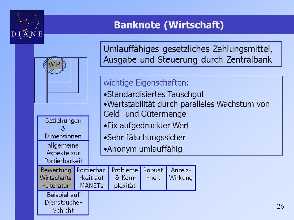 26 Banknote (Wirtschaft) Umlauffähiges gesetzliches Zahlungsmittel, Ausgabe und Steuerung durch Zentralbank wichtige Eigenschaften: Standardisiertes T