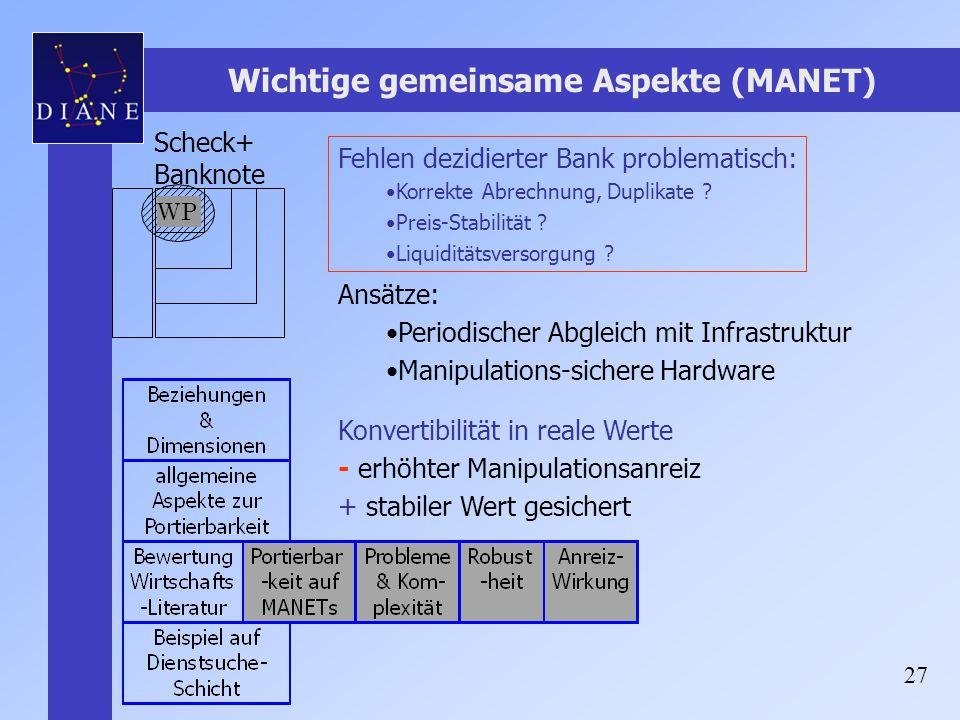 27 Wichtige gemeinsame Aspekte (MANET) Fehlen dezidierter Bank problematisch: Korrekte Abrechnung, Duplikate ? Preis-Stabilität ? Liquiditätsversorgun