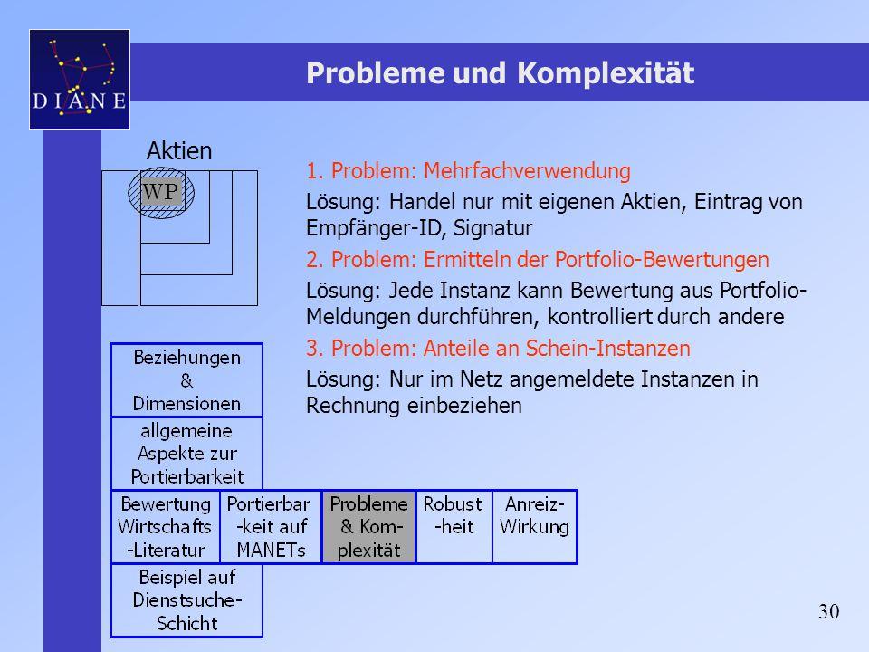 30 Probleme und Komplexität WP Aktien 1. Problem: Mehrfachverwendung Lösung: Handel nur mit eigenen Aktien, Eintrag von Empfänger-ID, Signatur 2. Prob