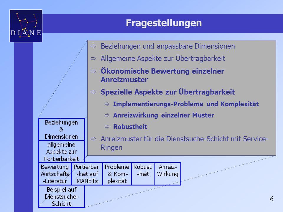 6 Fragestellungen  Beziehungen und anpassbare Dimensionen  Allgemeine Aspekte zur Übertragbarkeit  Ökonomische Bewertung einzelner Anreizmuster  S
