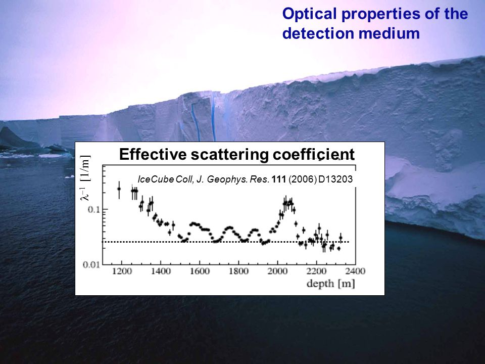 Optical properties of the detection medium IceCube Coll, J. Geophys. Res. 111 (2006) D13203  [1/m] Effective scattering coefficient
