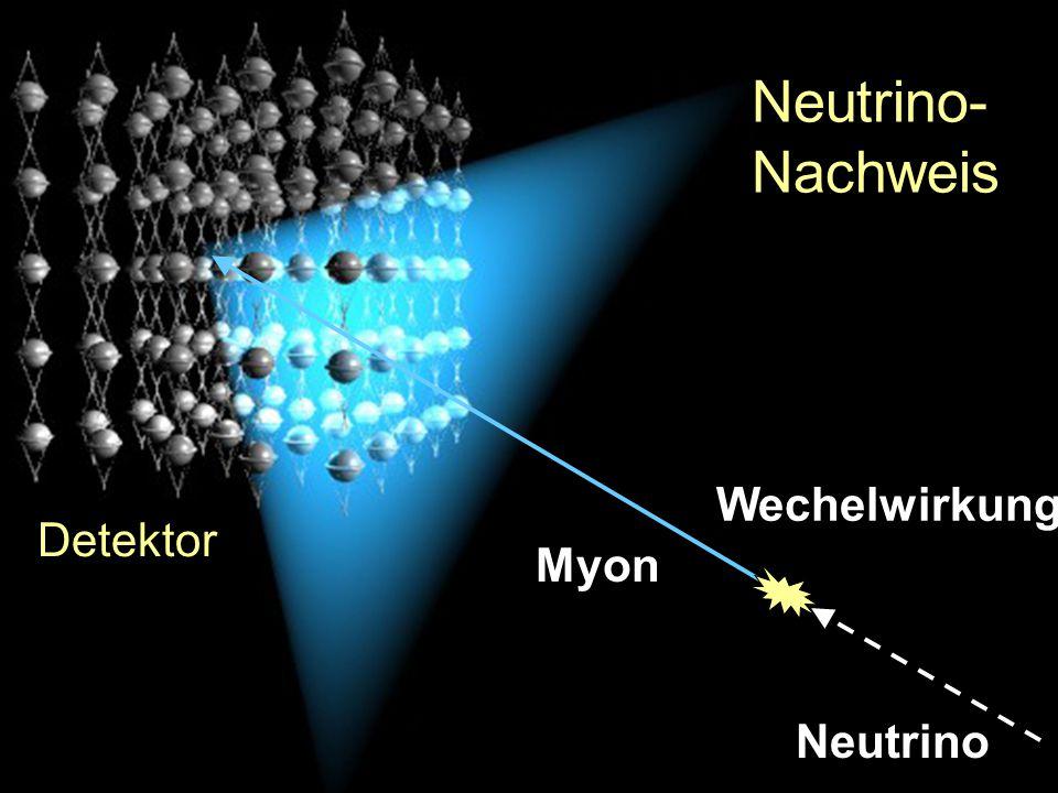 Neutrino-Astrophyik: Quellen der kosmischen Strahlung Beschleunigungsmechanismen Sternexplosionen … Physik jenseits des Standard Models Dunkle Materie Neutrino-Oszillationen (nicht standard) …