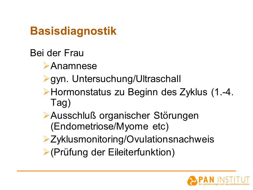 Basisdiagnostik Bei der Frau  Anamnese  gyn. Untersuchung/Ultraschall  Hormonstatus zu Beginn des Zyklus (1.-4. Tag)  Ausschluß organischer Störun