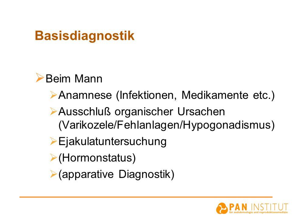 Basisdiagnostik  Beim Mann  Anamnese (Infektionen, Medikamente etc.)  Ausschluß organischer Ursachen (Varikozele/Fehlanlagen/Hypogonadismus)  Ejak