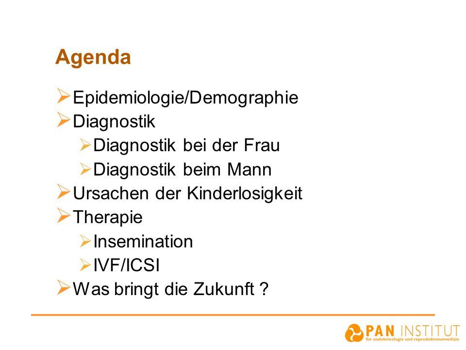 Agenda  Epidemiologie/Demographie  Diagnostik  Diagnostik bei der Frau  Diagnostik beim Mann  Ursachen der Kinderlosigkeit  Therapie  Inseminat