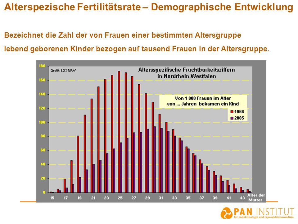 Alterspezische Fertilitätsrate – Demographische Entwicklung Bezeichnet die Zahl der von Frauen einer bestimmten Altersgruppe lebend geborenen Kinder b