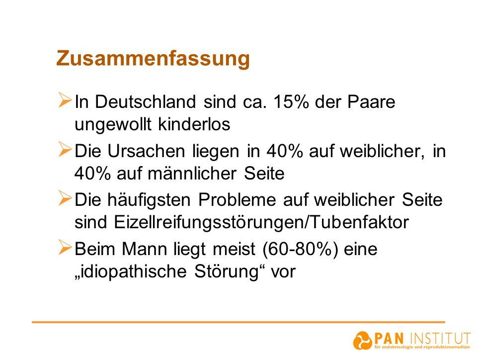 Zusammenfassung  In Deutschland sind ca. 15% der Paare ungewollt kinderlos  Die Ursachen liegen in 40% auf weiblicher, in 40% auf männlicher Seite 