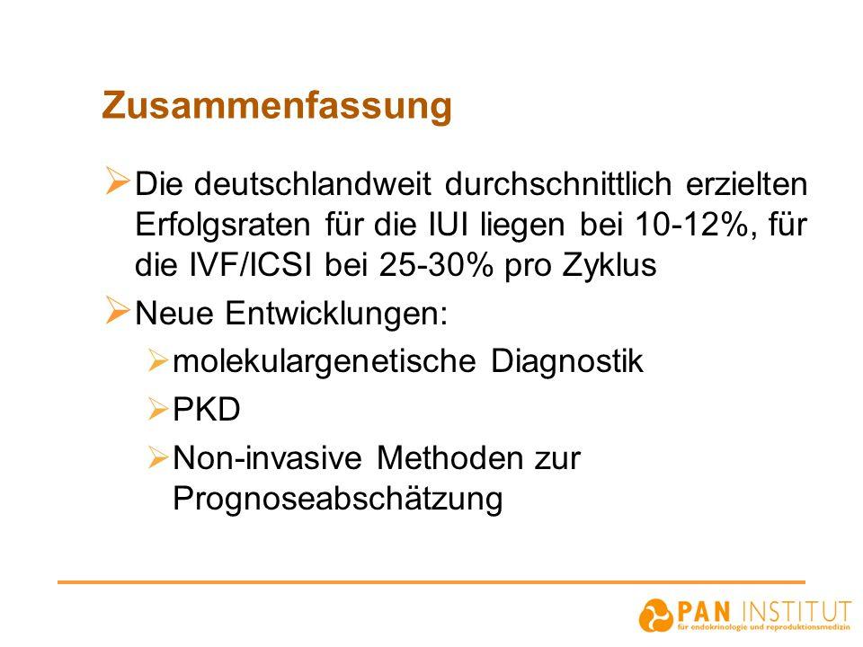 Zusammenfassung  Die deutschlandweit durchschnittlich erzielten Erfolgsraten für die IUI liegen bei 10-12%, für die IVF/ICSI bei 25-30% pro Zyklus 
