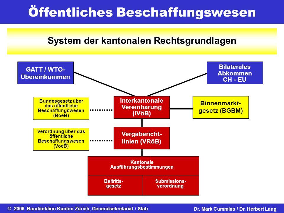 Öffentliches Beschaffungswesen © 2006 Baudirektion Kanton Zürich, Generalsekretariat / StabDr. Mark Cummins / Dr. Herbert Lang Binnenmarkt- gesetz (BG