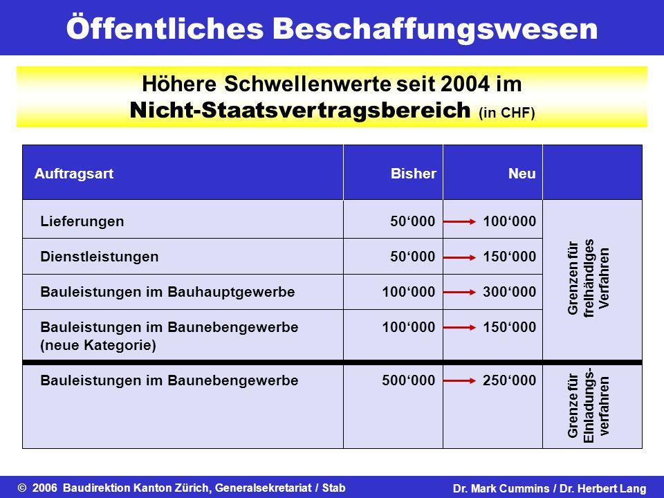 Öffentliches Beschaffungswesen © 2006 Baudirektion Kanton Zürich, Generalsekretariat / StabDr. Mark Cummins / Dr. Herbert Lang Höhere Schwellenwerte s