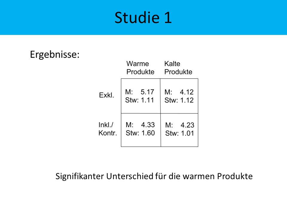 Ergebnisse: Signifikanter Unterschied für die warmen Produkte Studie 1
