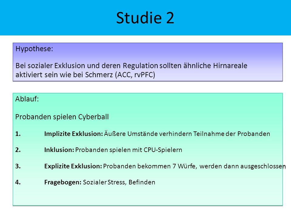 Ablauf: Probanden spielen Cyberball 1.Implizite Exklusion: Äußere Umstände verhindern Teilnahme der Probanden 2.Inklusion: Probanden spielen mit CPU-S
