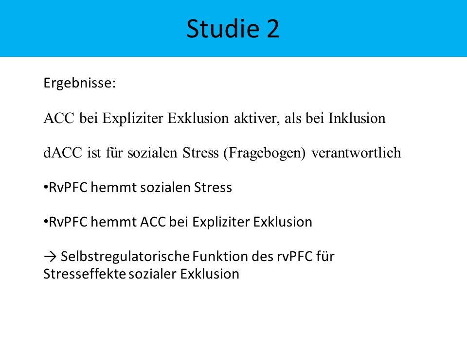 Studie 2 Ergebnisse: ACC bei Expliziter Exklusion aktiver, als bei Inklusion dACC ist für sozialen Stress (Fragebogen) verantwortlich RvPFC hemmt sozi