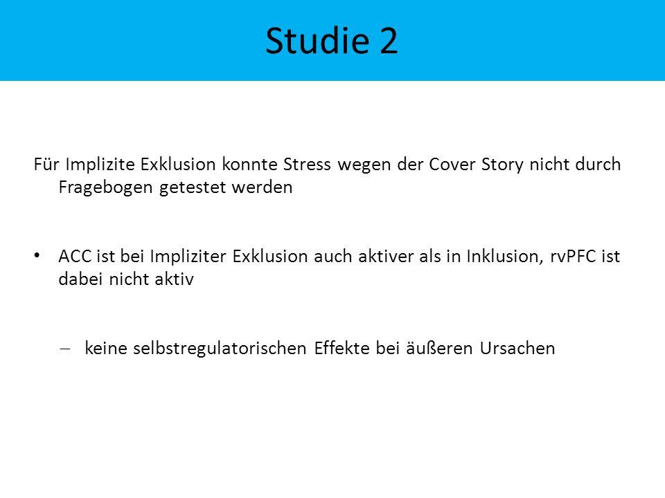 Studie 2 Für Implizite Exklusion konnte Stress wegen der Cover Story nicht durch Fragebogen getestet werden ACC ist bei Impliziter Exklusion auch aktiver als in Inklusion, rvPFC ist dabei nicht aktiv  keine selbstregulatorischen Effekte bei äußeren Ursachen