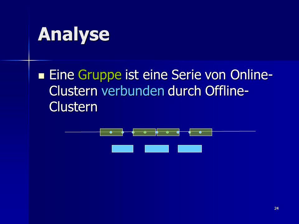 24 Analyse Eine Gruppe ist eine Serie von Online- Clustern verbunden durch Offline- Clustern Eine Gruppe ist eine Serie von Online- Clustern verbunden durch Offline- Clustern