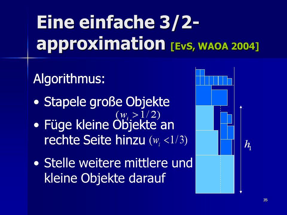 35 Eine einfache 3/2- approximation [EvS, WAOA 2004] Algorithmus: Stapele große Objekte Algorithmus: Stapele große Objekte Füge kleine Objekte an rechte Seite hinzu Algorithmus: Stapele große Objekte Füge kleine Objekte an rechte Seite hinzu Stelle weitere mittlere und kleine Objekte darauf