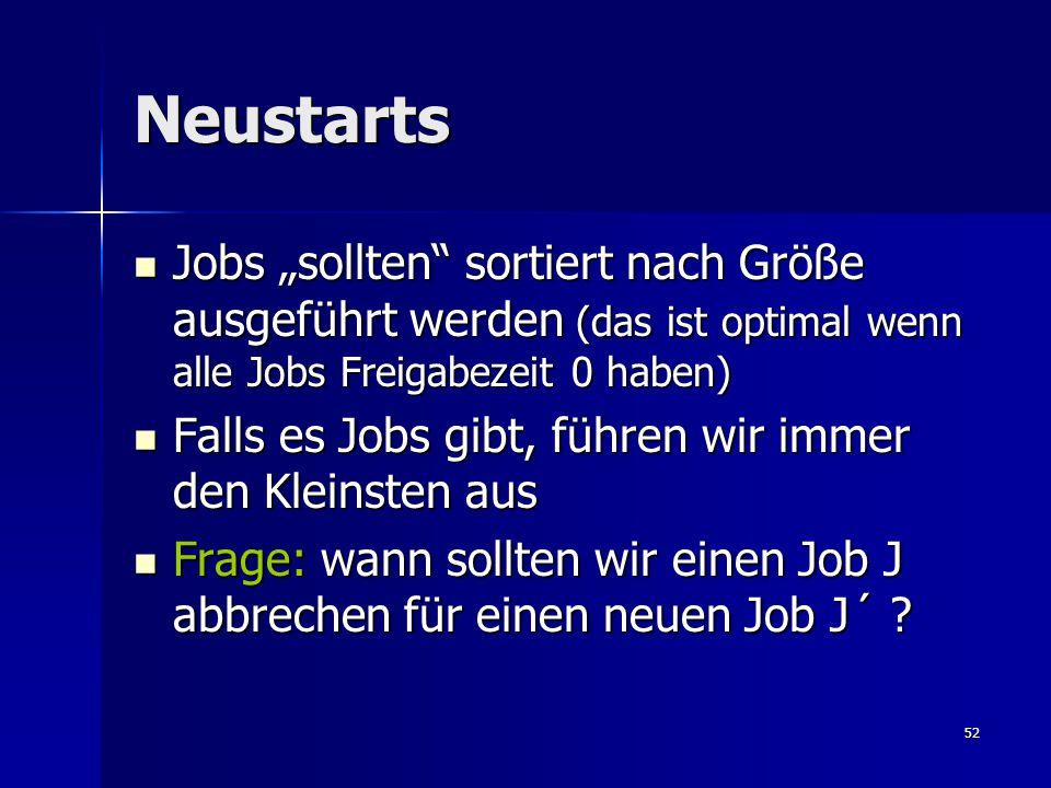 """52 Neustarts Jobs """"sollten sortiert nach Größe ausgeführt werden (das ist optimal wenn alle Jobs Freigabezeit 0 haben) Jobs """"sollten sortiert nach Größe ausgeführt werden (das ist optimal wenn alle Jobs Freigabezeit 0 haben) Falls es Jobs gibt, führen wir immer den Kleinsten aus Falls es Jobs gibt, führen wir immer den Kleinsten aus Frage: wann sollten wir einen Job J abbrechen für einen neuen Job J´ ."""