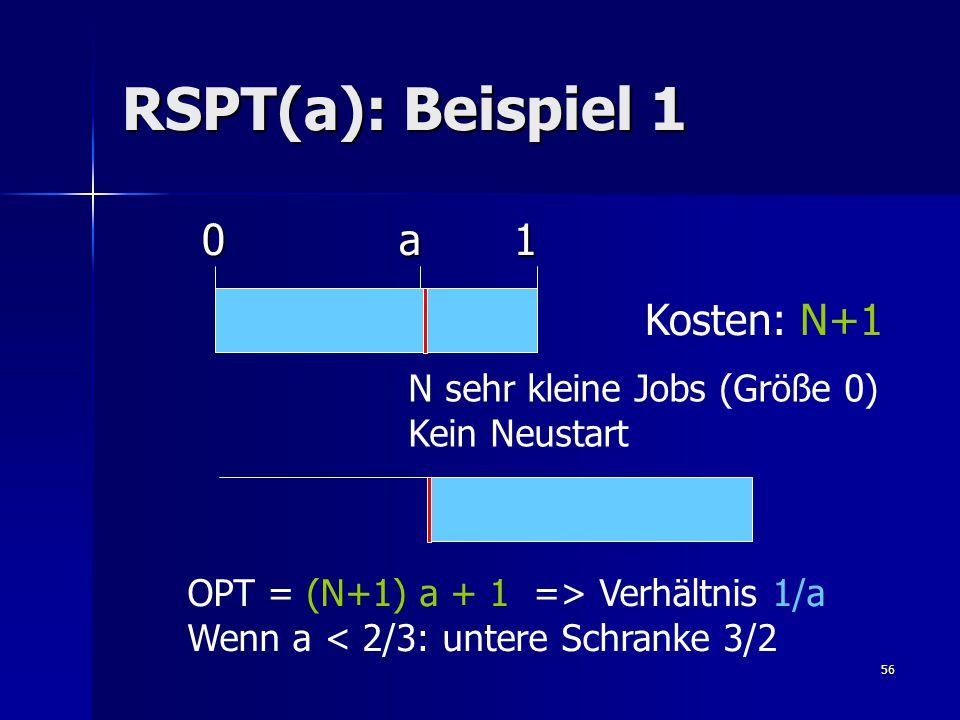 56 RSPT(a): Beispiel 1 0 a 1 0 a 1 OPT = (N+1) a + 1 => Verhältnis 1/a Wenn a < 2/3: untere Schranke 3/2 Kosten: N+1 N sehr kleine Jobs (Größe 0) Kein Neustart