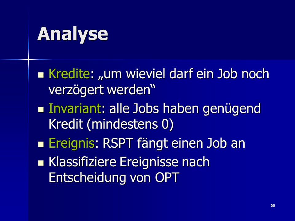 """60 Analyse Kredite: """"um wieviel darf ein Job noch verzögert werden Kredite: """"um wieviel darf ein Job noch verzögert werden Invariant: alle Jobs haben genügend Kredit (mindestens 0) Invariant: alle Jobs haben genügend Kredit (mindestens 0) Ereignis: RSPT fängt einen Job an Ereignis: RSPT fängt einen Job an Klassifiziere Ereignisse nach Entscheidung von OPT Klassifiziere Ereignisse nach Entscheidung von OPT"""