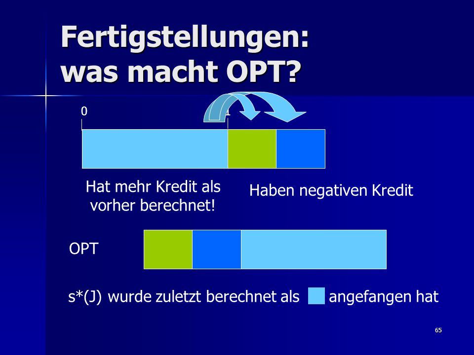 65 Fertigstellungen: was macht OPT. 0 1 OPT Hat mehr Kredit als vorher berechnet.