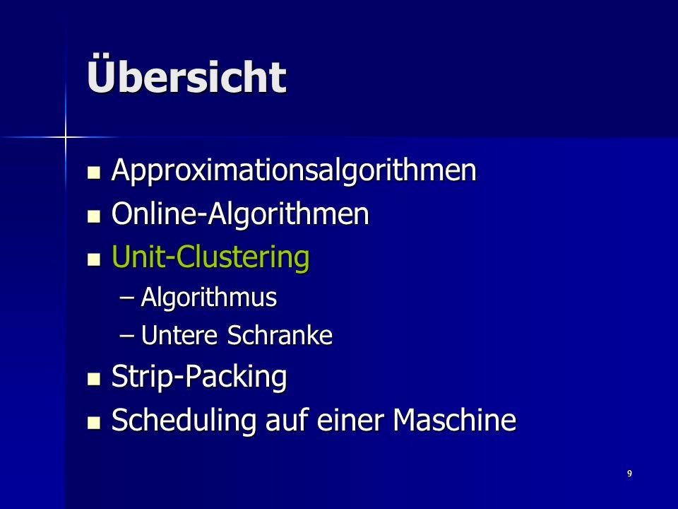 9 Übersicht Approximationsalgorithmen Approximationsalgorithmen Online-Algorithmen Online-Algorithmen Unit-Clustering Unit-Clustering –Algorithmus –Untere Schranke Strip-Packing Strip-Packing Scheduling auf einer Maschine Scheduling auf einer Maschine