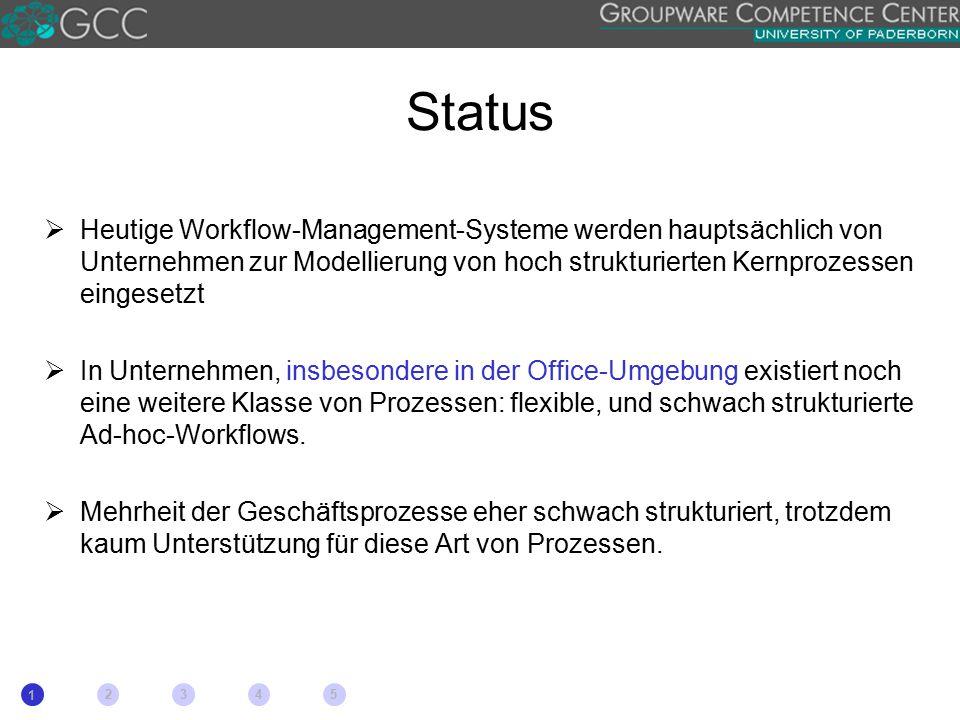 Status  Heutige Workflow-Management-Systeme werden hauptsächlich von Unternehmen zur Modellierung von hoch strukturierten Kernprozessen eingesetzt  In Unternehmen, insbesondere in der Office-Umgebung existiert noch eine weitere Klasse von Prozessen: flexible, und schwach strukturierte Ad-hoc-Workflows.