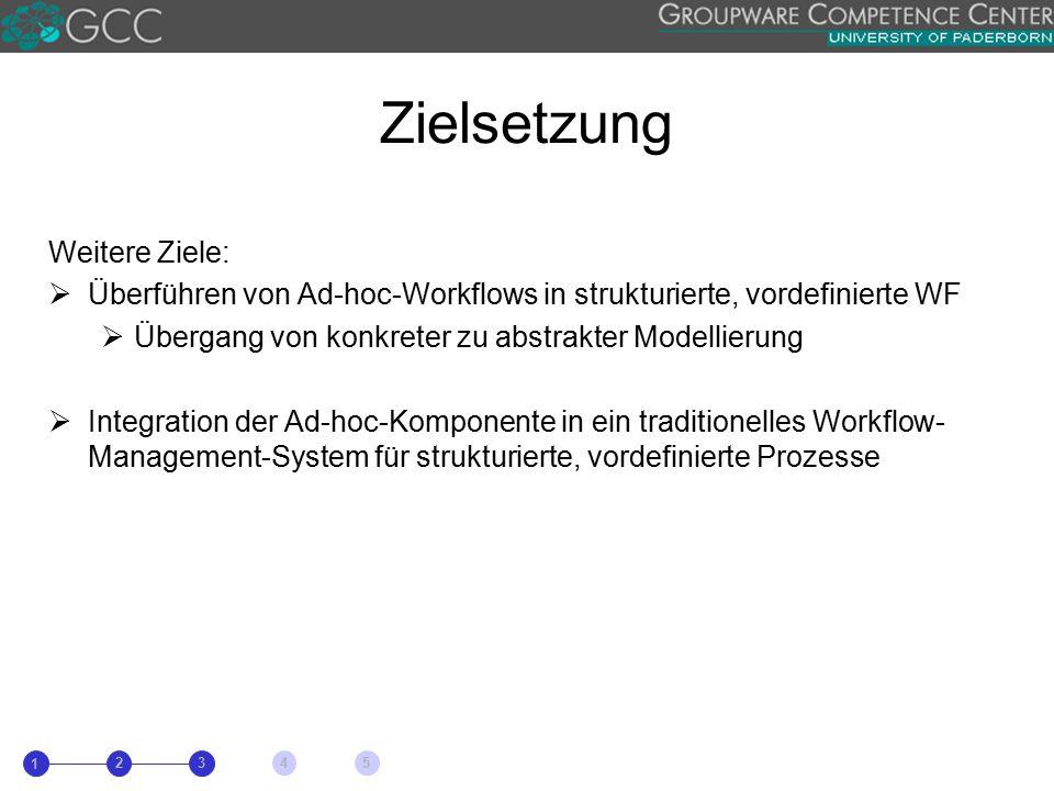 Weitere Ziele:  Überführen von Ad-hoc-Workflows in strukturierte, vordefinierte WF  Übergang von konkreter zu abstrakter Modellierung  Integration der Ad-hoc-Komponente in ein traditionelles Workflow- Management-System für strukturierte, vordefinierte Prozesse 1 23 4 5