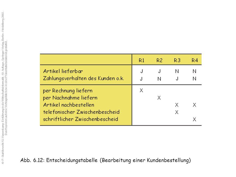© P.Stahlknecht / U. Hasenkamp: Einführung in die Wirtschaftsinformatik.