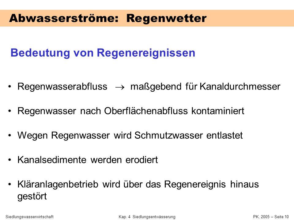 SiedlungswasserwirtschaftKap. 4 Siedlungsentwässerung PK, 2005 – Seite 9 Fremdwasser Q f Grundwasserinfiltration Drainage und Sickerwasser Quell- und