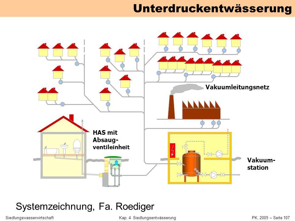 SiedlungswasserwirtschaftKap. 4 Siedlungsentwässerung PK, 2005 – Seite 106 Hausanschlüsse, Trennsystem