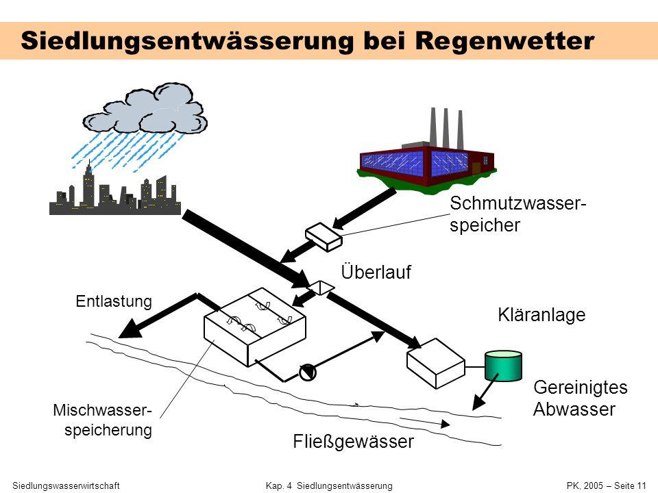 SiedlungswasserwirtschaftKap. 4 Siedlungsentwässerung PK, 2005 – Seite 10 Bedeutung von Regenereignissen Regenwasserabfluss  maßgebend für Kanaldurch