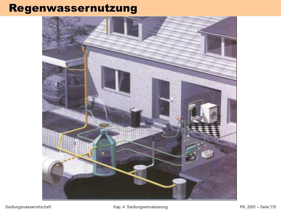 SiedlungswasserwirtschaftKap. 4 Siedlungsentwässerung PK, 2005 – Seite 109 Wasser fließt dem Tiefpunkt zu am Tiefpunkt sammelt sich das Abwasser; es k