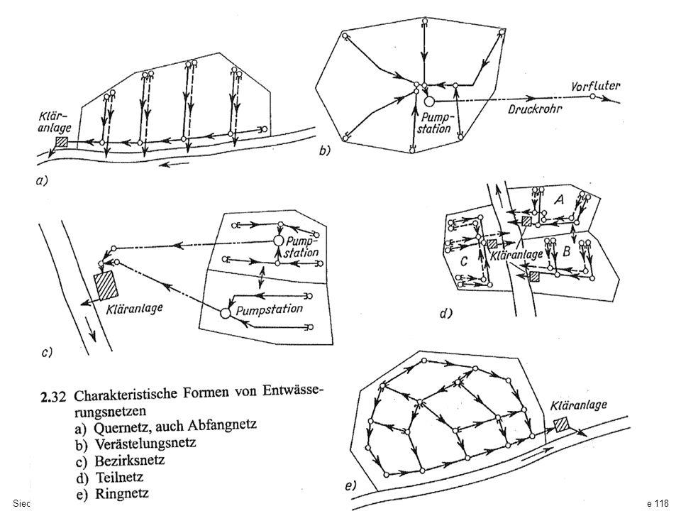 SiedlungswasserwirtschaftKap. 4 Siedlungsentwässerung PK, 2005 – Seite 117 Leitungsverlauf Prinzipien: KN und Straße folgen Talverlauf oder virtueller
