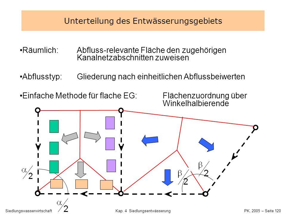 SiedlungswasserwirtschaftKap. 4 Siedlungsentwässerung PK, 2005 – Seite 119 Hinweise zur Unterteilung des Entwässerungsgebiets Topographie  Fließricht