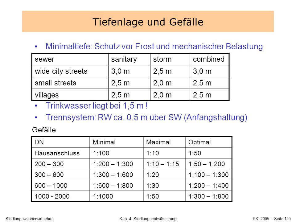 SiedlungswasserwirtschaftKap. 4 Siedlungsentwässerung PK, 2005 – Seite 124 Vermeidung von Sedimentbildung Vermeidung von Abrasion Faustwerte: –v min >