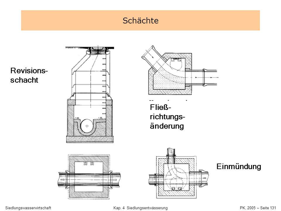 SiedlungswasserwirtschaftKap. 4 Siedlungsentwässerung PK, 2005 – Seite 130 Anordnung von Schächten Richtungswechsel Einmündung Querschnittswechsel Gef