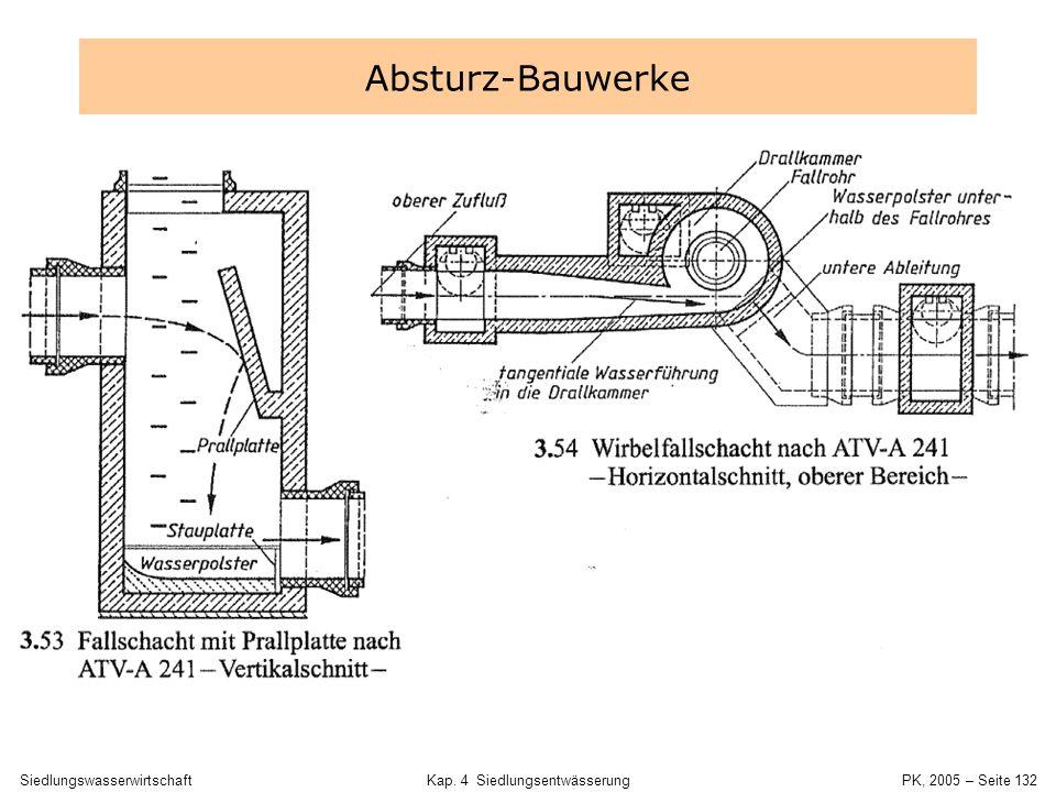 SiedlungswasserwirtschaftKap. 4 Siedlungsentwässerung PK, 2005 – Seite 131 Schächte Revisions- schacht Fließ- richtungs- änderung Einmündung
