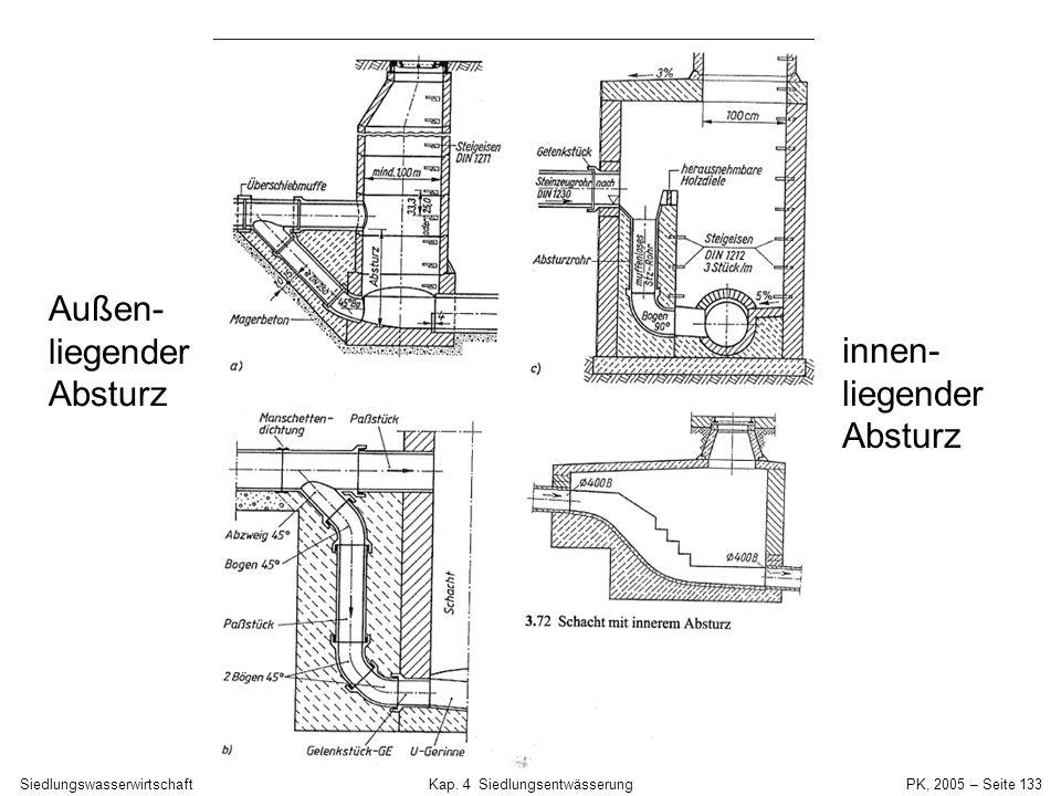 SiedlungswasserwirtschaftKap. 4 Siedlungsentwässerung PK, 2005 – Seite 132 Absturz-Bauwerke