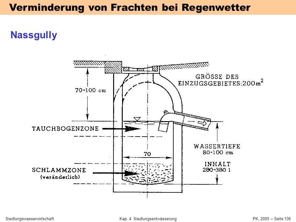 SiedlungswasserwirtschaftKap. 4 Siedlungsentwässerung PK, 2005 – Seite 135 Straßeneinlauf Straßeneinlauf mit Sinkkasten und Filtersack (Fa. Passavant)