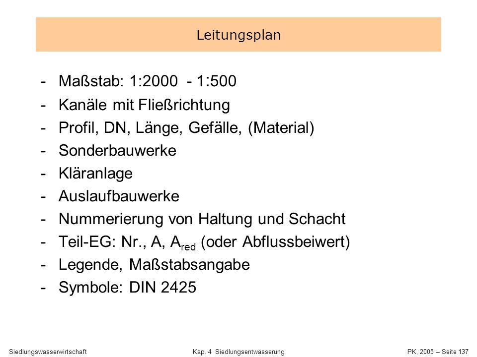 SiedlungswasserwirtschaftKap. 4 Siedlungsentwässerung PK, 2005 – Seite 136 Verminderung von Frachten bei Regenwetter Nassgully