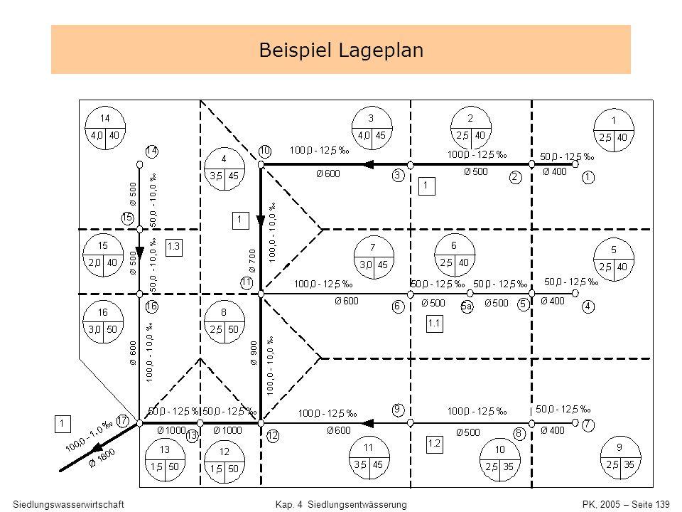 SiedlungswasserwirtschaftKap. 4 Siedlungsentwässerung PK, 2005 – Seite 138 Map – symbols (DIN 2425 part 4) EG: Kanäle: MW: SW: RW: Schächte: RÜ: Einmü