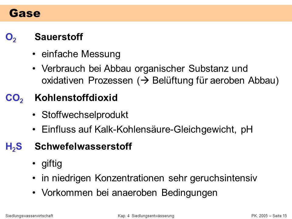 SiedlungswasserwirtschaftKap. 4 Siedlungsentwässerung PK, 2005 – Seite 14 4.2 Parameter zur Beschreibung der Abwasserbeschaffenheit 2 Grundlagen zur S