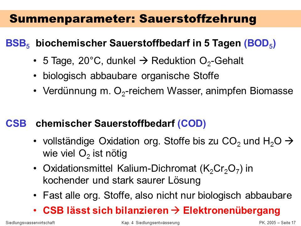 SiedlungswasserwirtschaftKap. 4 Siedlungsentwässerung PK, 2005 – Seite 16 Partikuläre Stoffe TSS totale suspendierte Stoffe (total suspended solids) F