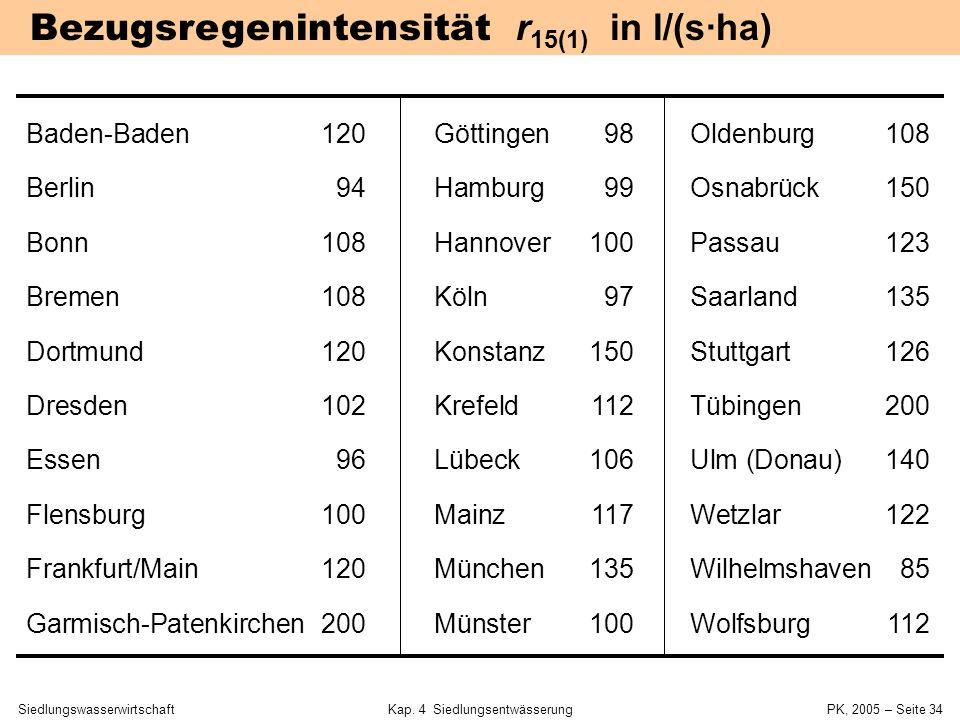 SiedlungswasserwirtschaftKap. 4 Siedlungsentwässerung PK, 2005 – Seite 33 Regenhäufigkeit und Extremwerte (Reinhold, 1940)