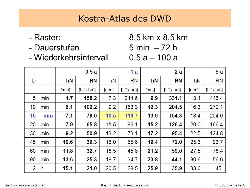 SiedlungswasserwirtschaftKap. 4 Siedlungsentwässerung PK, 2005 – Seite 34 Bezugsregenintensität r 15(1) in l/(s·ha) Baden-Baden 120 Berlin 94 Bonn 108