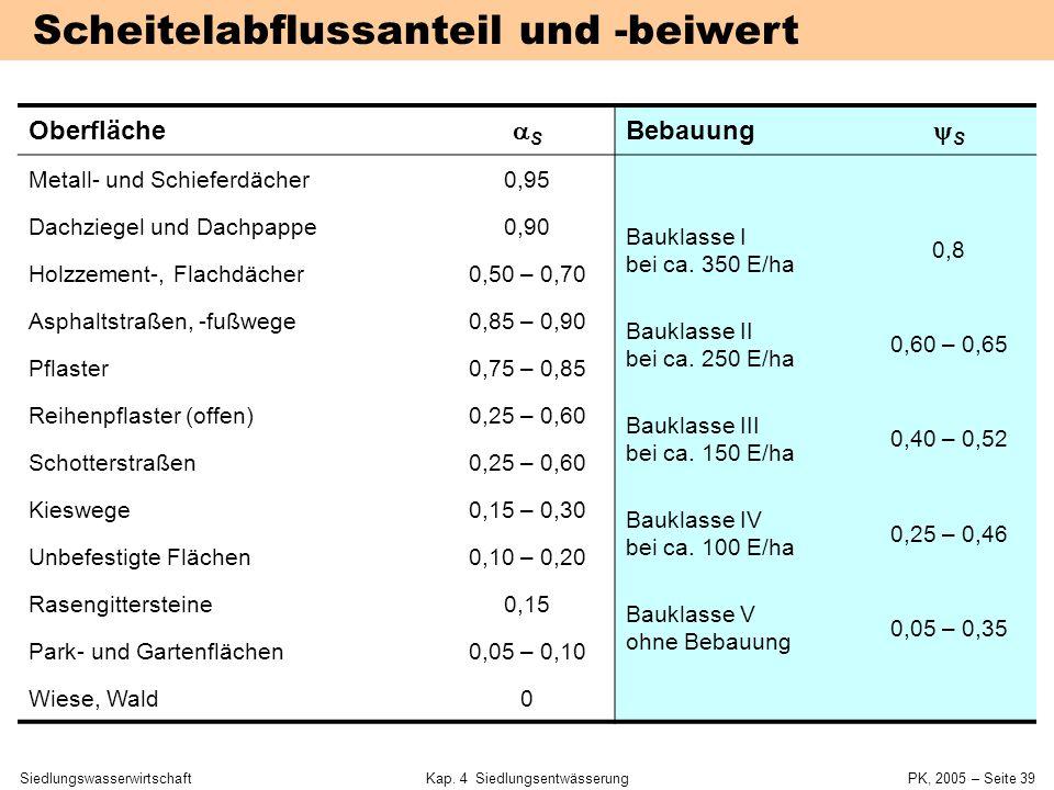 SiedlungswasserwirtschaftKap. 4 Siedlungsentwässerung PK, 2005 – Seite 38 Scheitelabflussbeiwert Abflussdauer Regendauer r·Ar·A QRQR r max ·A QSQS