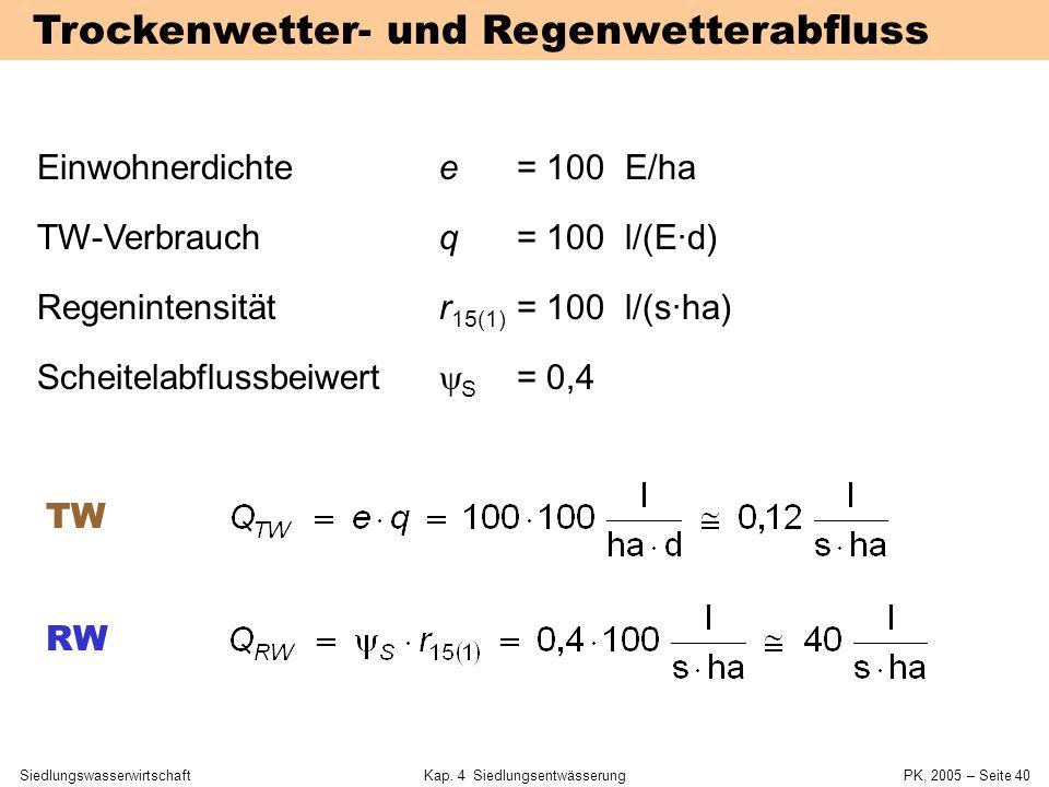 SiedlungswasserwirtschaftKap. 4 Siedlungsentwässerung PK, 2005 – Seite 39 Scheitelabflussanteil und -beiwert Oberfläche SS Bebauung SS Metall- und