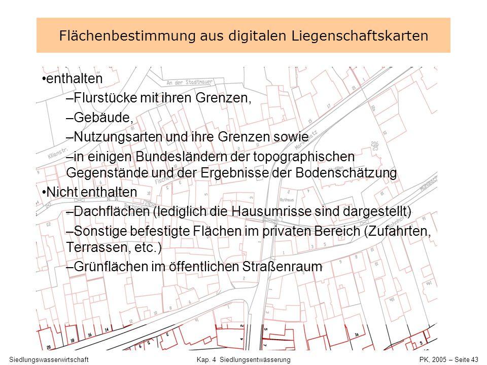 SiedlungswasserwirtschaftKap. 4 Siedlungsentwässerung PK, 2005 – Seite 42 Verfahren der Flächenbestimmung Schätzverfahren (Musterflächenauswertung, em