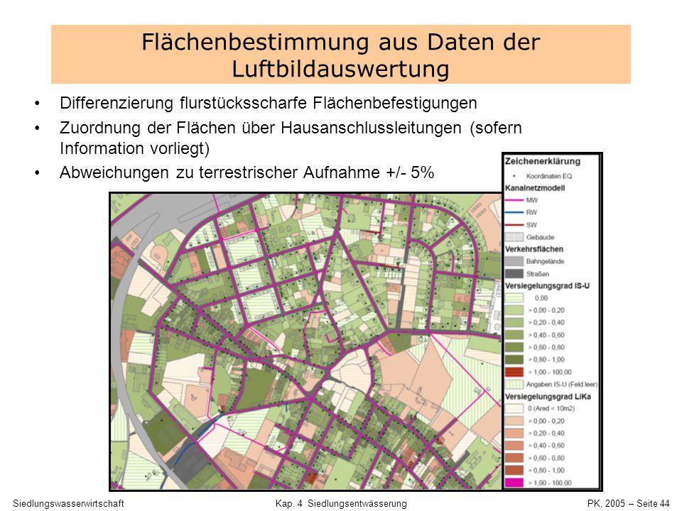 SiedlungswasserwirtschaftKap. 4 Siedlungsentwässerung PK, 2005 – Seite 43 Flächenbestimmung aus digitalen Liegenschaftskarten enthalten –Flurstücke mi